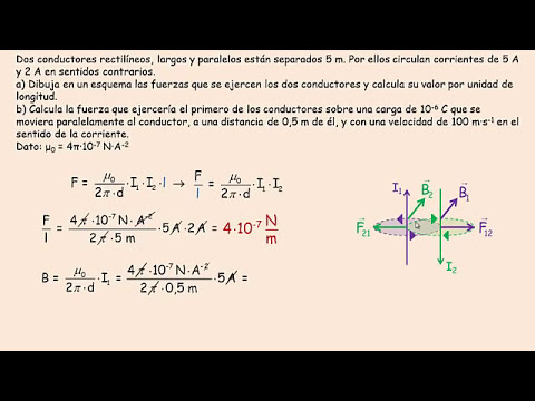 Campo magnético: interacción entre dos conductores paralelos