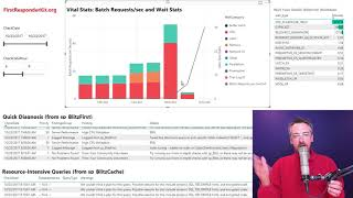 Power BI Dashboard for the First Responder Kit