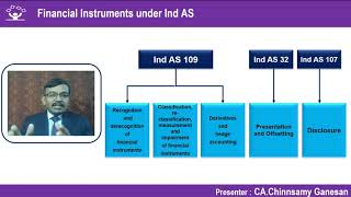 Ind AS 32 | Financial Instruments : Presentation | Ind AS Knowledge Series Video No.18