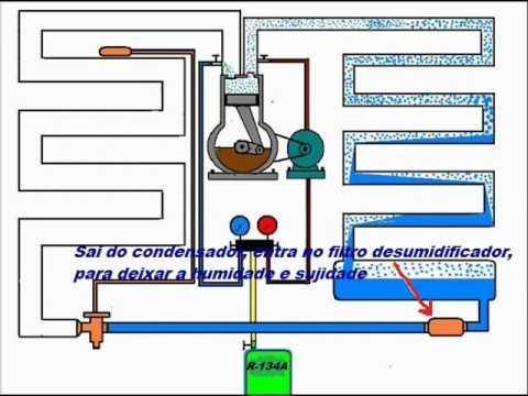 Como medir ar condicionado