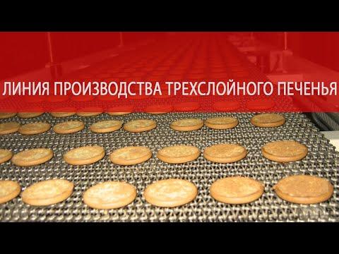 www akmalko com Линия производства печенья типа Альпен Гольд Чоколайф, Причуда