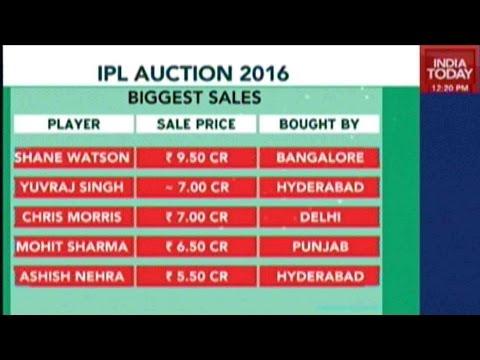 IPL Auction 2016: Yuvraj Singh, Chris Morris, Watson & Pietersen Biggest Bets