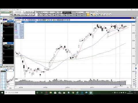 【12月12日号】株式投資のプロが読む明日の株式相場展望