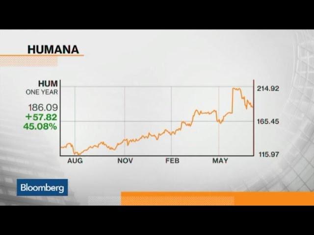 Will Aetna, Humana Union Impact Health Costs?