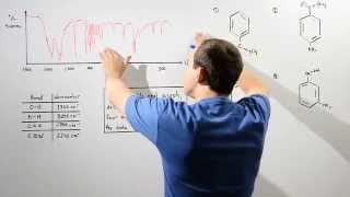 Infrared Spectroscopy Example