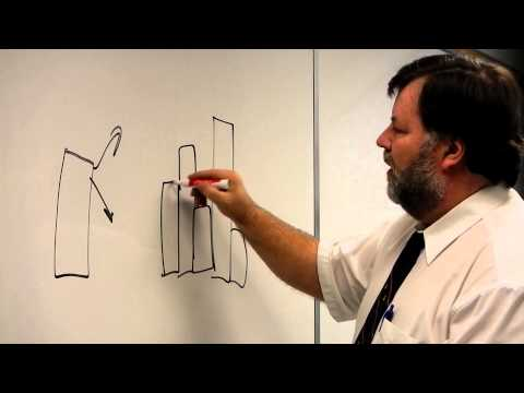 simple simple explanation of stocks versus mutual funds