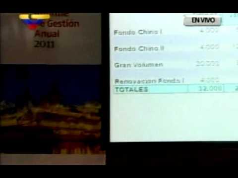 Explicación del Fondo Chino Pdvsa.mp4