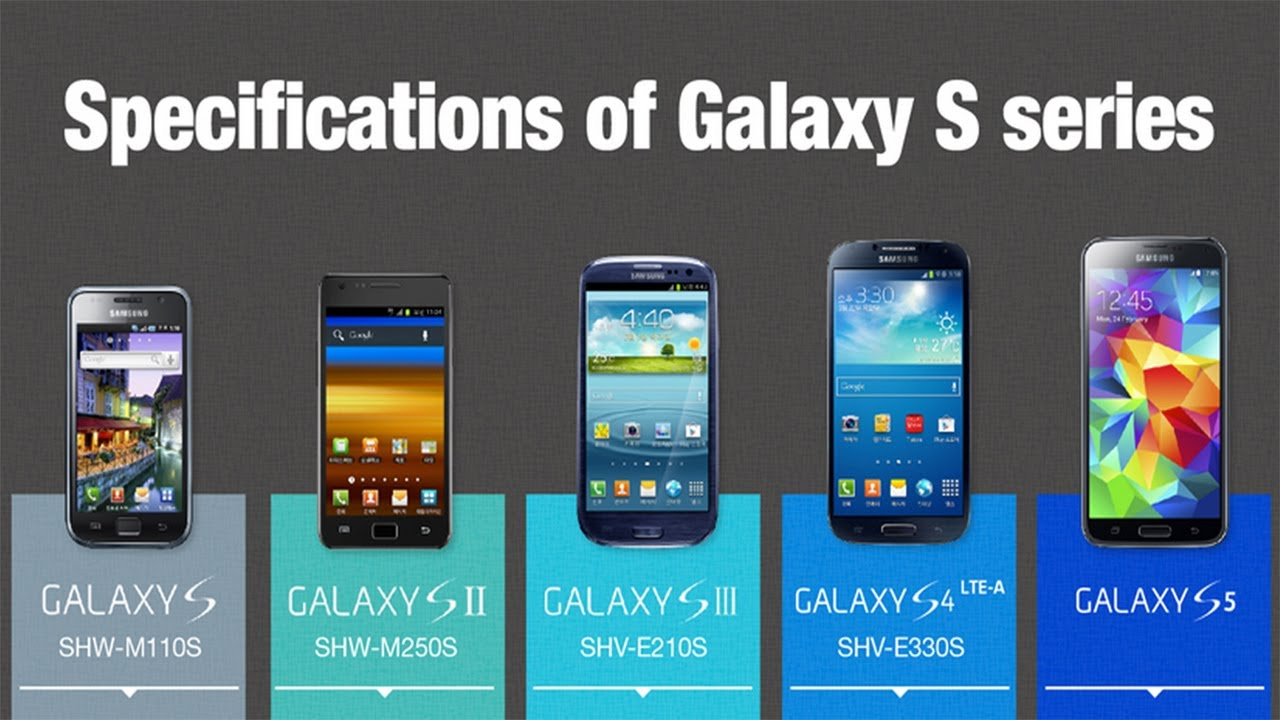 Comparison Galaxy s3 And s4 Galaxy s4 vs Galaxy s3 vs