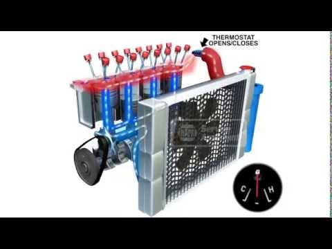 Engine Cooling System How It Works Animation Auto Pro
