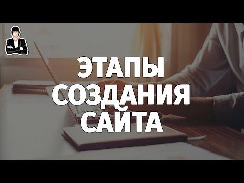 Этапы создания сайта | Как создать сайт с нуля для начинающих