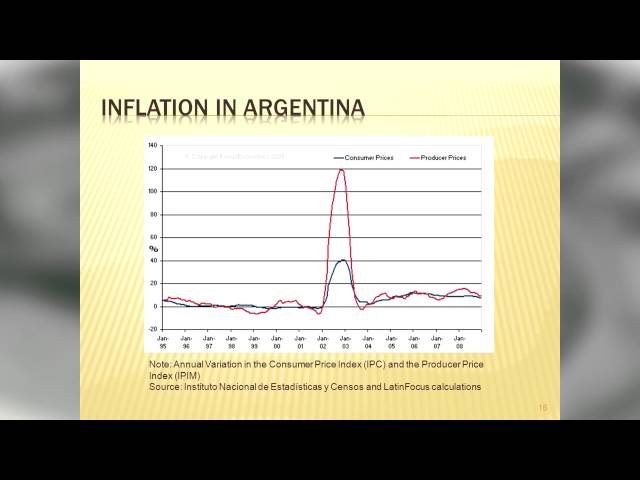 Currency Failures from Argentina to Zimbabwe: A Brief History of Inflation | Timothy Terrell