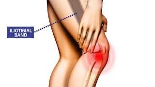 Knee Pain: Symptoms, Treatment, and Prevention