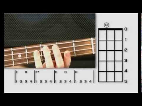 Here I Am To Worship - Bass Guitar Lesson video