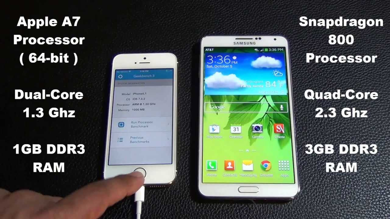 TEST GALAXY NOTE 3 VS IPHONE 5S
