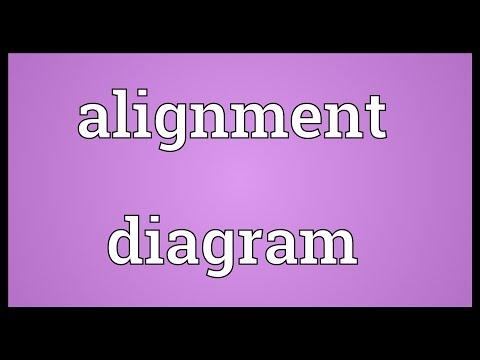 Header of Alignment Diagram
