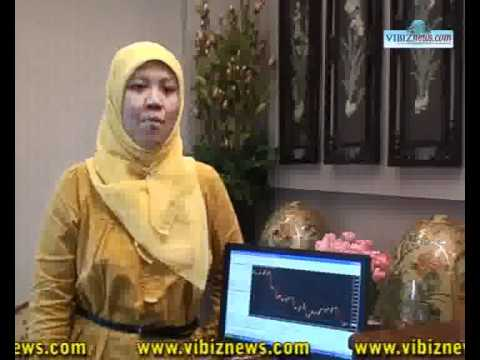 Indonesia Profit Forex,Index Nikkei,Hangseng,Kospi,Commodity Gold,Oil,Stock vibiznews com 24mei11
