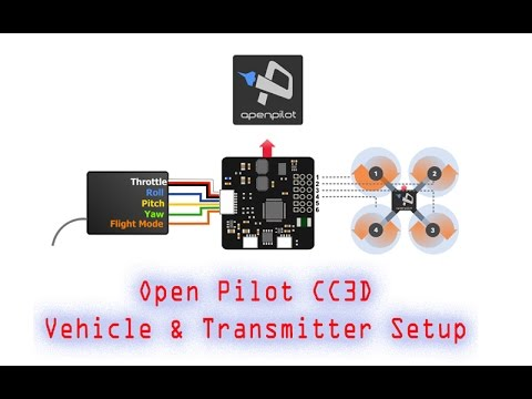 open pilot cc3d and ground control station