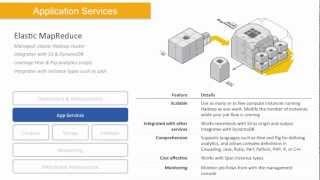 Webinar 2013: What is AWS? By Ryan Shuttleworth - Amazon Web Services
