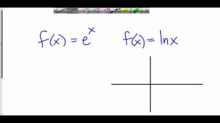 Examples of Continuous and Discontinuous Functions