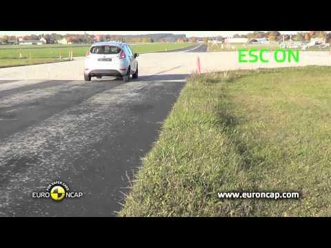 Euro NCAP | Ford Fiesta | 2012 | Электронный контроль устойчивости