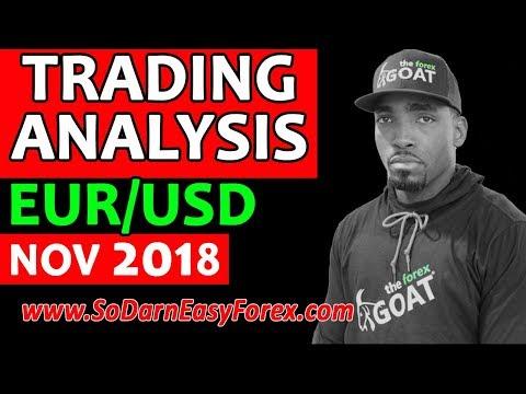 EURUSD Trade Analysis (Nov 2018) - So Darn Easy Forex™