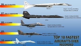 10 Fastest Aircraft Ever Recorded | Speed Comparison of Top 10 Fastest Aircraft (2019)