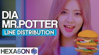 DIA - Mr.Potter Line Distribution (Color Coded)