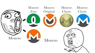 Monero's Bastard Children, Crypto Mining, and State of the Channel