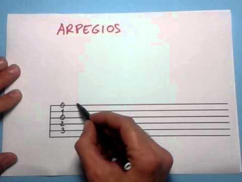 Lecciones de guitarra: cómo hacer arpegios