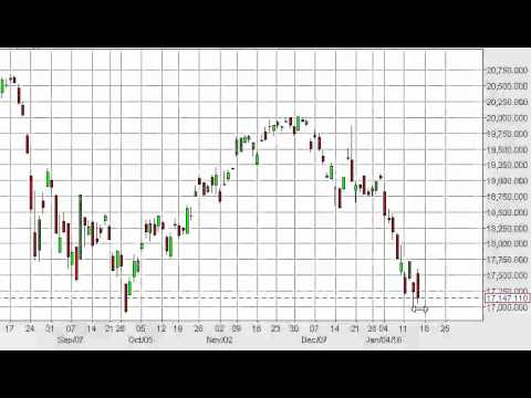 Nikkei Technical Analysis for January 18 2016 by FXEmpire.com