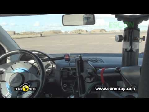 Euro NCAP | VW up! | 2011 | Электронный контроль устойчивости