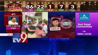 Telangana Elections Results 2018 : Danam Nagender wins in Khairatabad