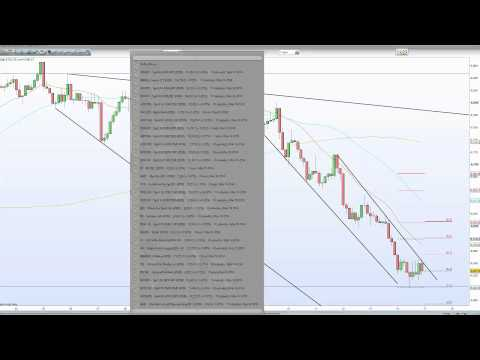 FTSE 100 - Weekend Technical & Fundamental Analysis for 17th March 2014