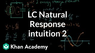 LC natural response intuition 2