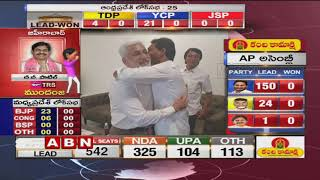 YCP Leading In 150 Seats | TDP In 24 | AP Election Results 2019