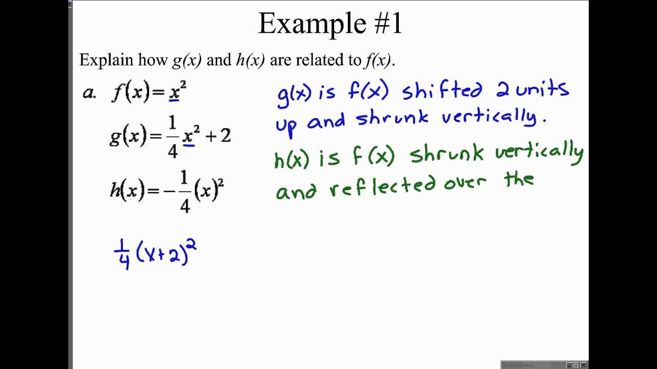 Watch on Parent Functions And Graphs