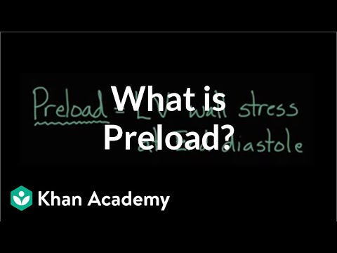 Cardiorespiratory: What is Preload?