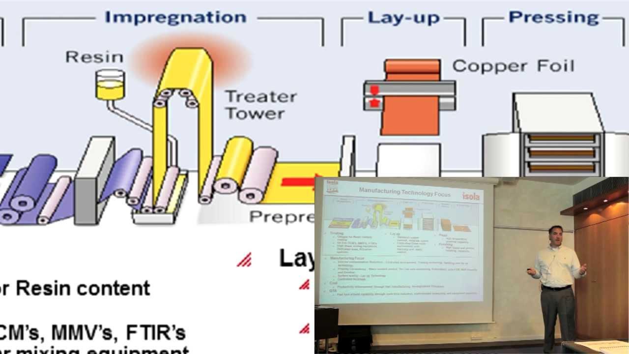 How Pcb Laminates And Prepreg Is Made