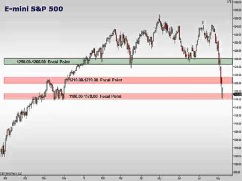 Monday Futures Market Outlook - August 8, 2011