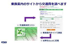 RPA/UiPath交通費検索の紹介