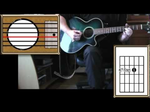Right Here Waiting - Richard Marx - Acoustic Guitar Lesson (easy-ish) video