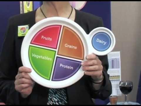 Nasco Nutrition Food Replica & MyPlate Product Demo