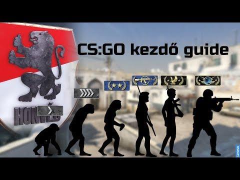 Radar kisokos // CS:GO kezdő guide // Sc0rch // Legion Lecke #187