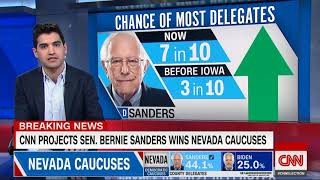 Bernie Sanders Is Hot Hot Hot Hot Hot Right Now, You know? | Song A Day #4071