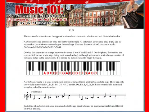 Music Theory Specifically For Piano Players