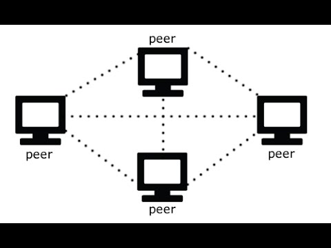development of peer to peer network system Peer-to-peer development programs motivate employees  development methods include: peer-to-peer mentoring—learning that comes from having a network of.