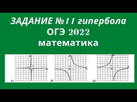 ОГЭ 2018. Задание 10. Сопоставить функции и графики. Обратная пропорциональность. Гипербола