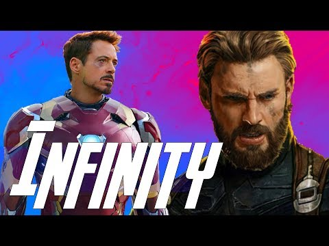 Iron Man Prepares for Thanos & The Death of Captain America - Avengers Infinity War
