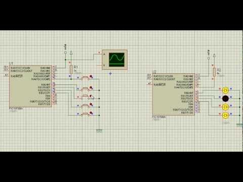 diagramas de transmisor y receptor: