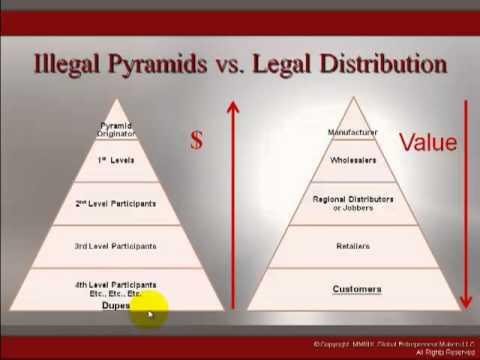 Illegal Pyramids Vs Legal Multilevel Marketing Mlm